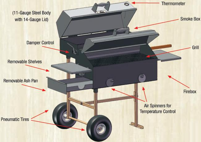 The Good-One Grill components